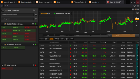 Preview of signals in Eikon for equity trading